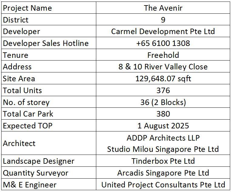 The-Avenir-info
